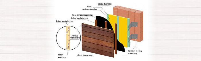zasady-montazy-elewacji-drewnianych700